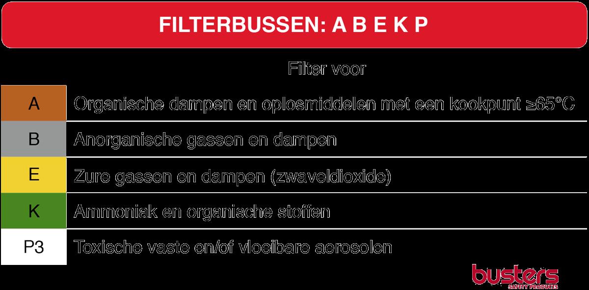 ABEKP-filter-1