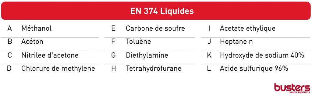 EN-374-liquides