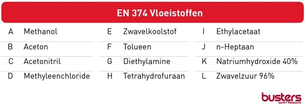 EN-374-vloeistoffen