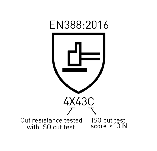 EN388 cut resistance pictogram